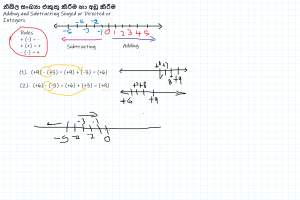 10-UCSC FIT Mathematics for ICT Basic Mathematical Operations Subtraction of Directed Numbers