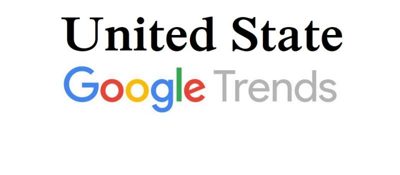 Today's Top 20 Google Trending Keywords for United State